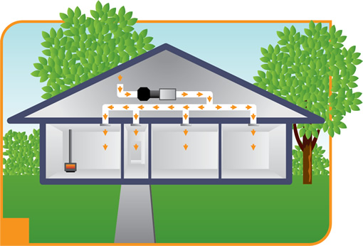Do You Have To Have Hvac In A New Home